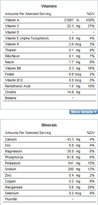 Nutritional Data – Get Fit, Get Healthy & Get Confident Week 9