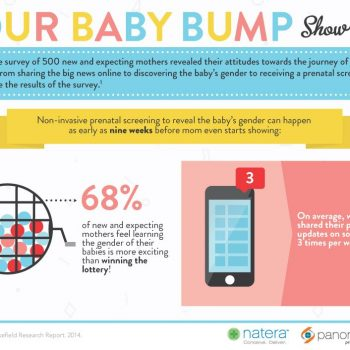 New Prenatal Screening By Natera